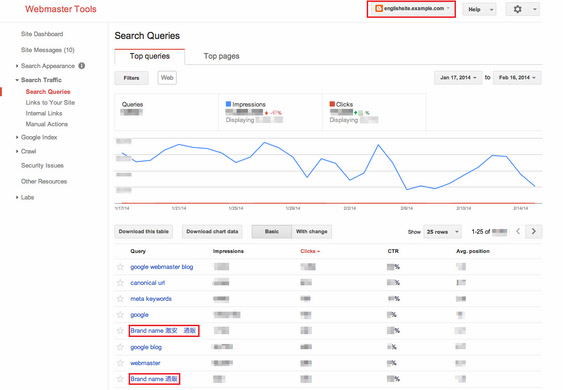 Search queries on Google webmaster tools